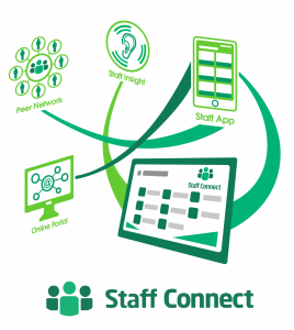 Staff Connect